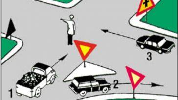ΚΟΥΙΖ: Πώς θα τα πήγαινες εάν έδινες σήμερα για τα σήματα οδήγησης;